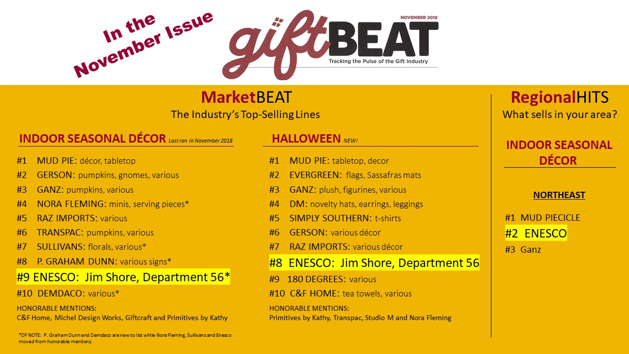 gift beat november enesco mention